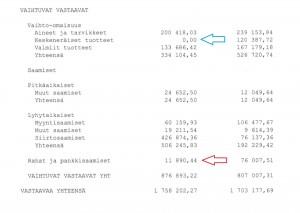 balance2013-debt
